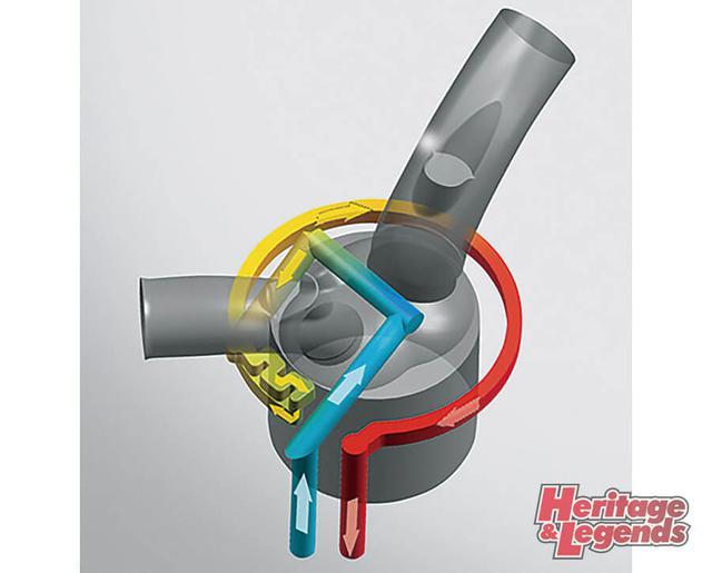 画像2: 潤滑と冷却を別経路とし高効率化した新生油冷