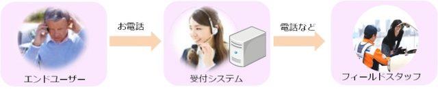 画像1: prtimes.jp