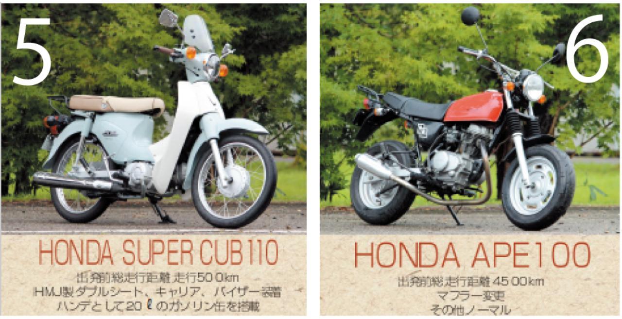 画像: (左)HONDA SUPER CUB110(右)HONDA APE100