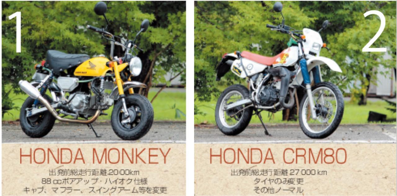 画像: (左)HONDA MONKEY(右)HONDA CRM80