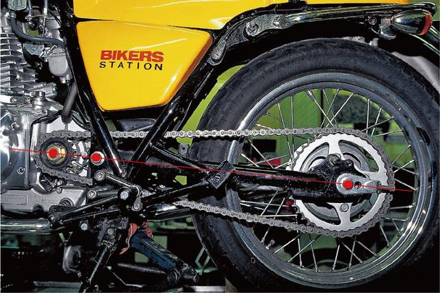 画像1: (Bikers Station@モーターマガジン社) www.motormagazine.co.jp