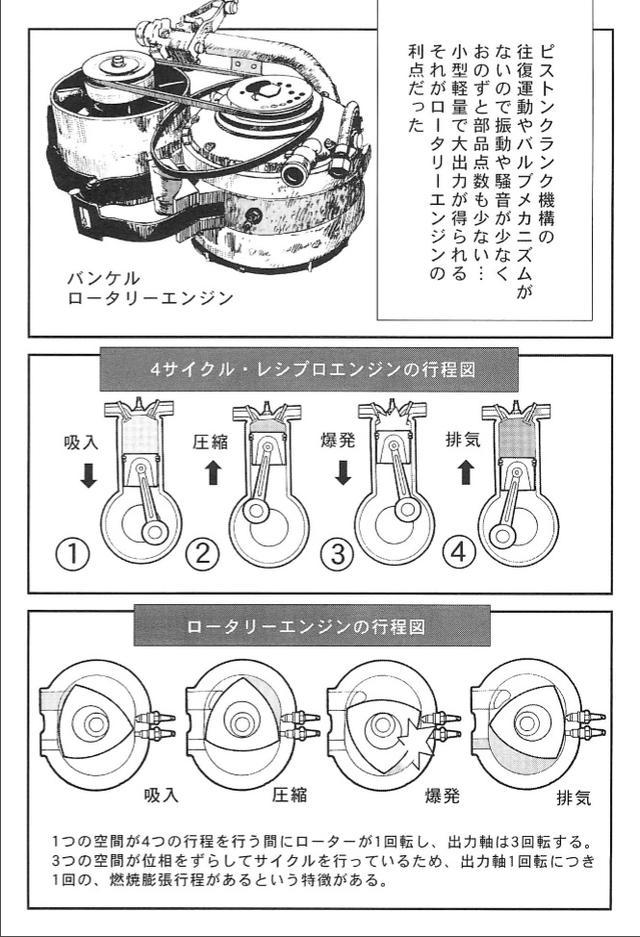 画像3: 夢を継ぐもの〜ロータリー・エンジン開発物語 www.motormagazine.co.jp