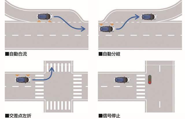 画像2: (ホリデーオート@モーターマガジン社) www.motormagazine.co.jp