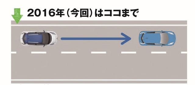 画像: ■車間距離制御 ■車線内走行 (ホリデーオート@モーターマガジン社) www.motormagazine.co.jp