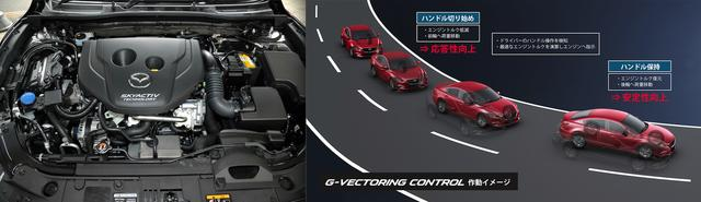 画像: アクセラに新たに設定されたSKYACTIV-D(1.5Lディーゼルエンジン・左)とG-VECTORING CONTROLの作動イメージ(右)。
