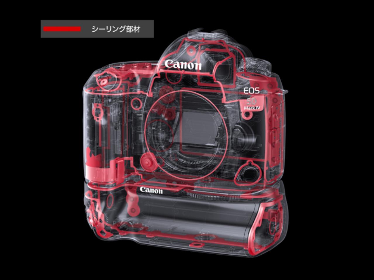 画像: EOS 5D MarkⅣに専用オプションのバッテリーグリップ「BG-E20」を装着した状態での防塵防滴構造。赤い部分がシーリング部材。アウトドアでの撮影時、雨や砂塵などに見舞われても安心だ。