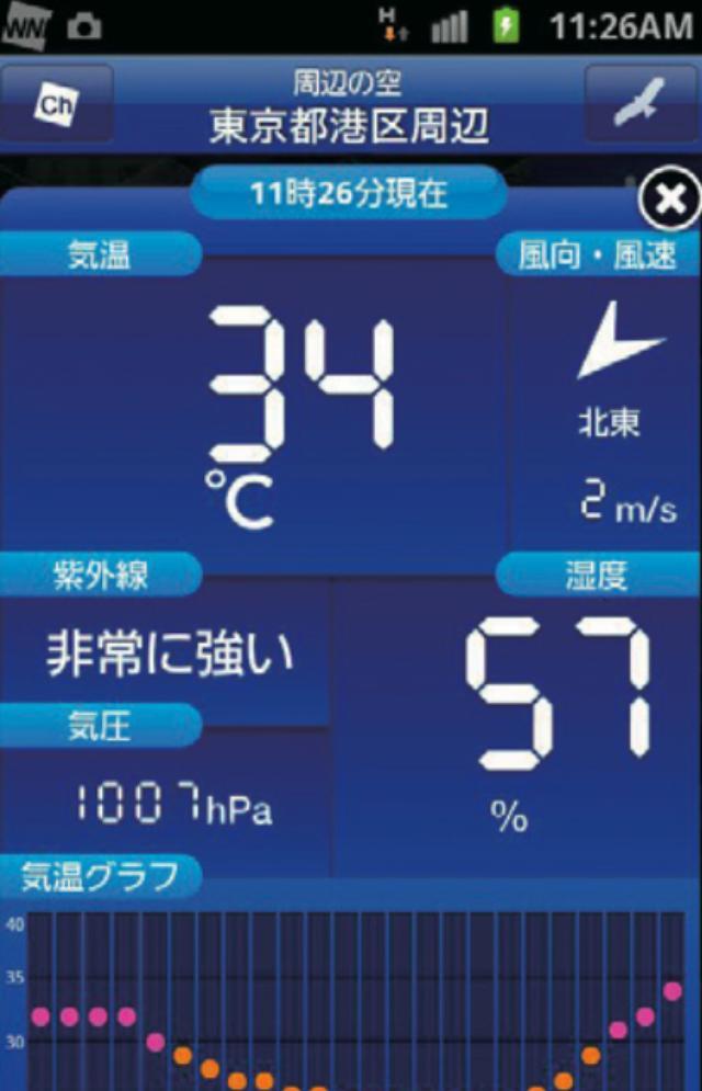 画像1: 濡れないライダーになるために! リアルタイムでチェックできる便利な「お天気アプリ」7選!【ADVenture's vol1】