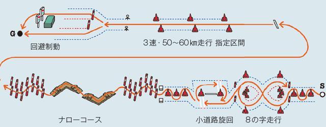 画像3: (オートバイ©モーターマガジン社) www.motormagazine.co.jp