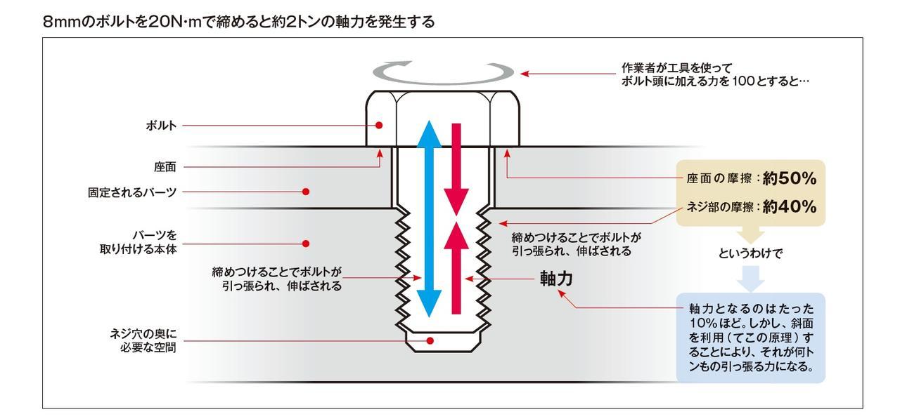 画像2: (Bikers Station©モーターマガジン社) www.motormagazine.co.jp