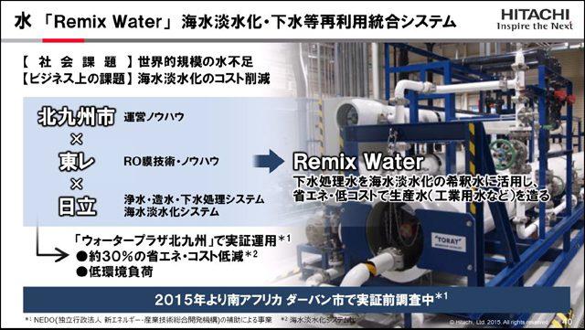 画像: 【図5】水「Remix Water」海水淡水化・下水等再利用統合システム