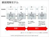 画像2: 手順があることが、日本の国民性にマッチ