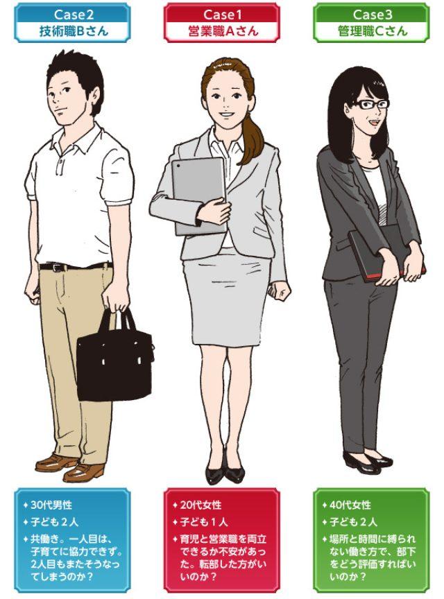画像: 注目記事:「家族」も「仕事」も「自分」も大切にする働き方へ~日立が実践するこれからのワークスタイルとは~:デスクトップ仮想化(VDI):日立