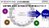 画像: 【図2】オープンイノベーション より大きな価値を創造