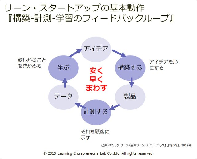画像1: 手順があることが、日本の国民性にマッチ