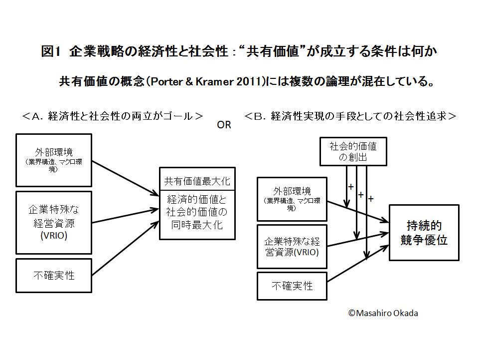 画像: CSVの種類、「インサイド・アウト」型と「アウトサイド・イン」型