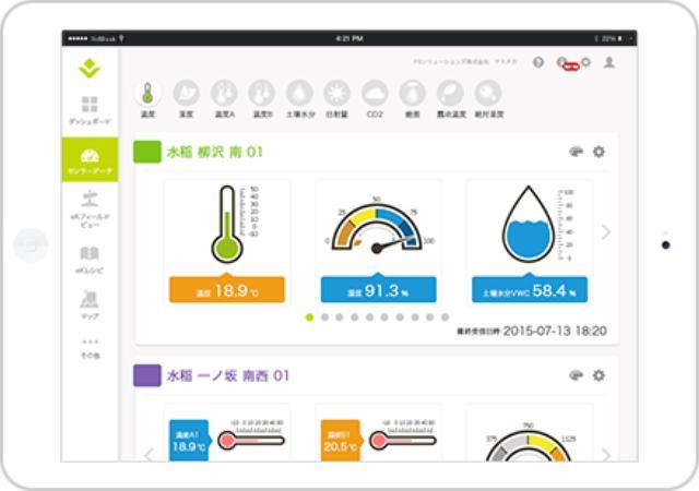 画像: e-kakashiのアプリケーション画面。各種センサーデータがアイコンで表現されている。