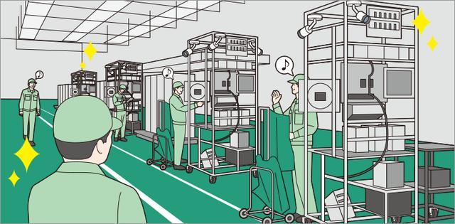 画像: 人員や部品などのリソースを最適に配分し、生産リードタイムを短縮するとともに、部品の早期入荷抑制にもつながります。