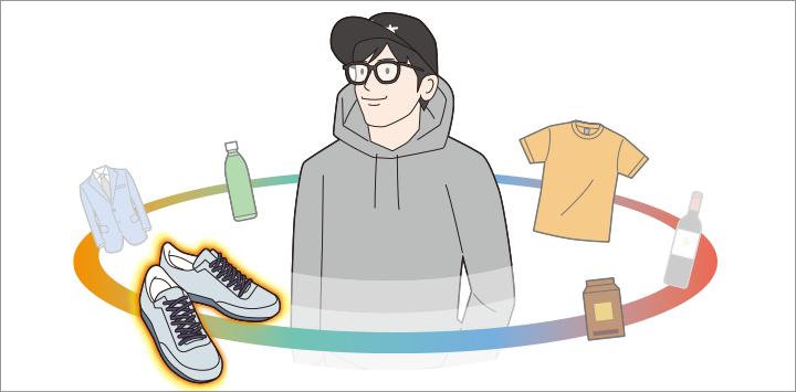 画像: 細かなライフスタイルや購買履歴に過去の商品別の反響データを掛け合わせた相関分析を行うことで