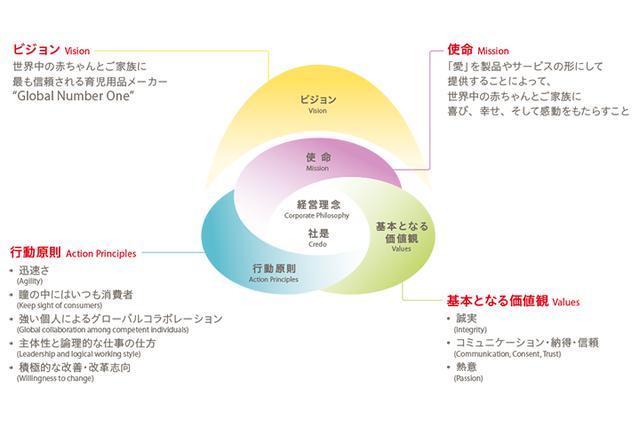 画像: Pigeon Wayの概念図