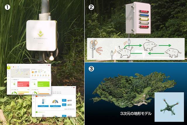 画像: ①農業IoTソリューション e-kakashi ②新鳥獣害対策ソリューション ③ドローン運用統合管理サービス