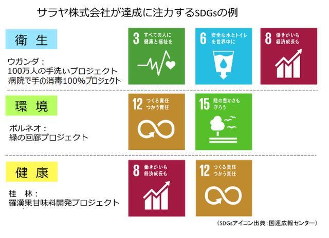 画像2: 洗剤や手指消毒剤などで、グローバルに衛生事業を展開