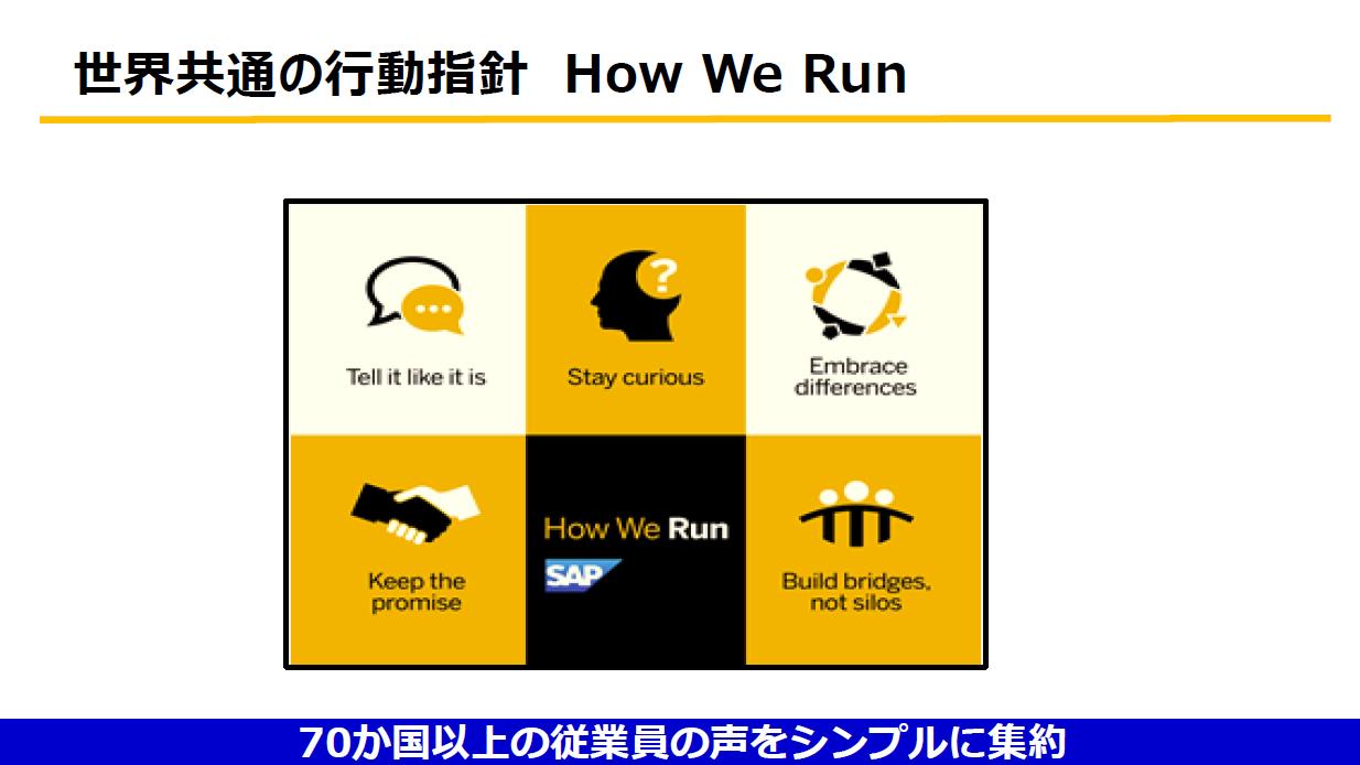 """画像: 世界共通のSAPの行動指針 """"How We Run"""""""