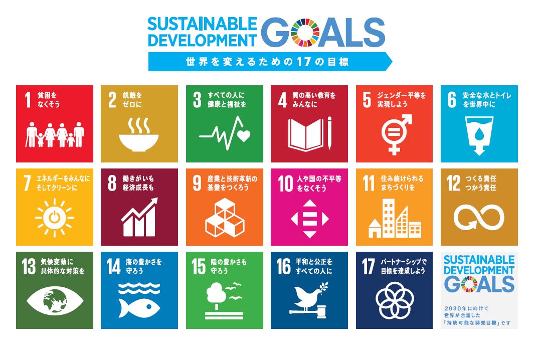 画像: SDGs(Sustainable Development Goals) 出典:国際連合広報センター www.unic.or.jp