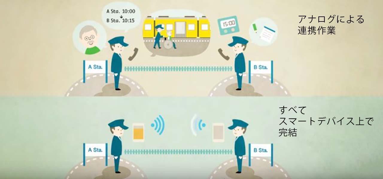 画像: 従来のアナログ作業と現在のGSシステムの違い(イメージ)