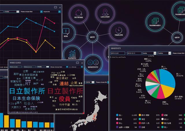 画像: 感性分析サービスの画面イメージ