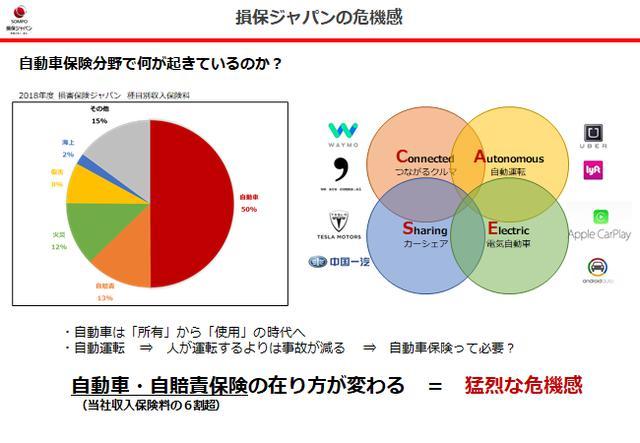 画像1: 企業間情報連携という新たな挑戦 【第3回】NEXCHAIN参画企業の「危機感」