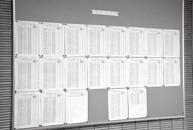 画像: 片山津GCクラブハウス内に掲示されている会員のHDCPインデックス表。4月末時点で1130人の会員がHDCPインデックスを取得している。