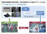 画像: 図2 品質管理におけるサービスイメージ
