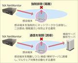 画像: 図2 「FireEye NX+NX NetMonitor 連携ソリューション」の特長