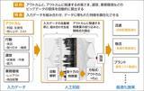 画像: 人工知能の処理の流れ