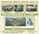 画像: 原子力ビジネスユニットの事業概要