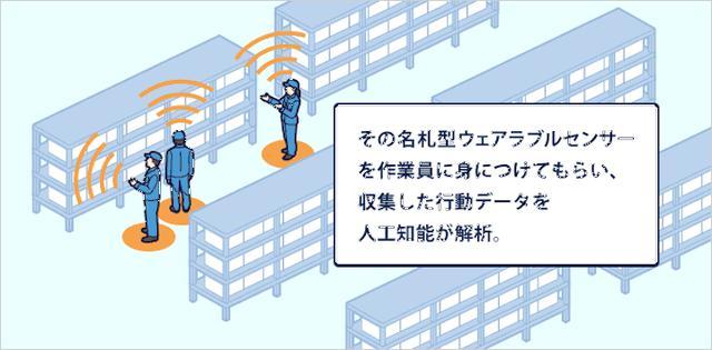 画像5: IoT 物流業事例 人工知能によるスマートロジスティクス