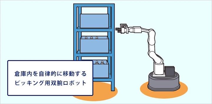 画像16: IoT 物流業事例 人工知能によるスマートロジスティクス