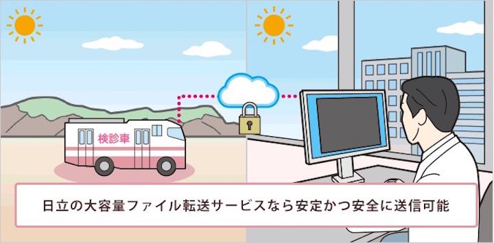 画像10: IoT ヘルスケア(医療)事例 ウェアラブル端末で健康増進