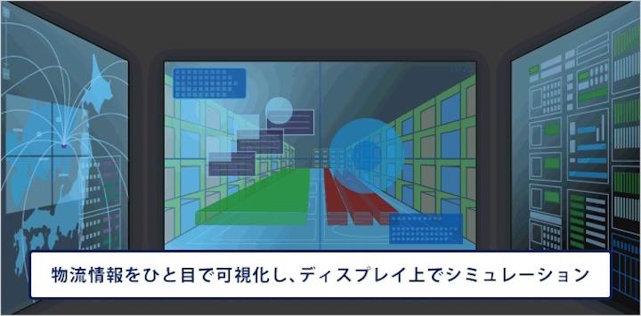 画像12: IoT 物流業事例 人工知能によるスマートロジスティクス