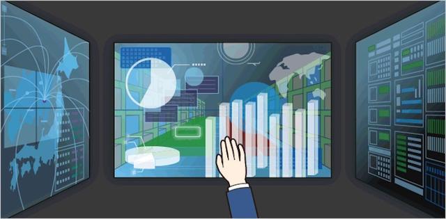 画像13: IoT 物流業事例 人工知能によるスマートロジスティクス