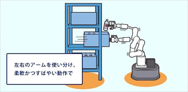 画像17: IoT 物流業事例 人工知能によるスマートロジスティクス