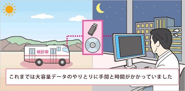画像9: IoT ヘルスケア(医療)事例 ウェアラブル端末で健康増進