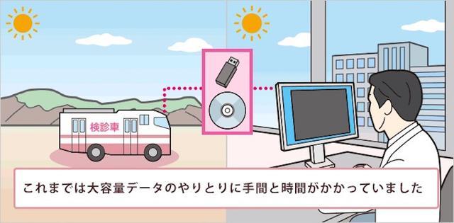 画像8: IoT ヘルスケア(医療)事例 ウェアラブル端末で健康増進