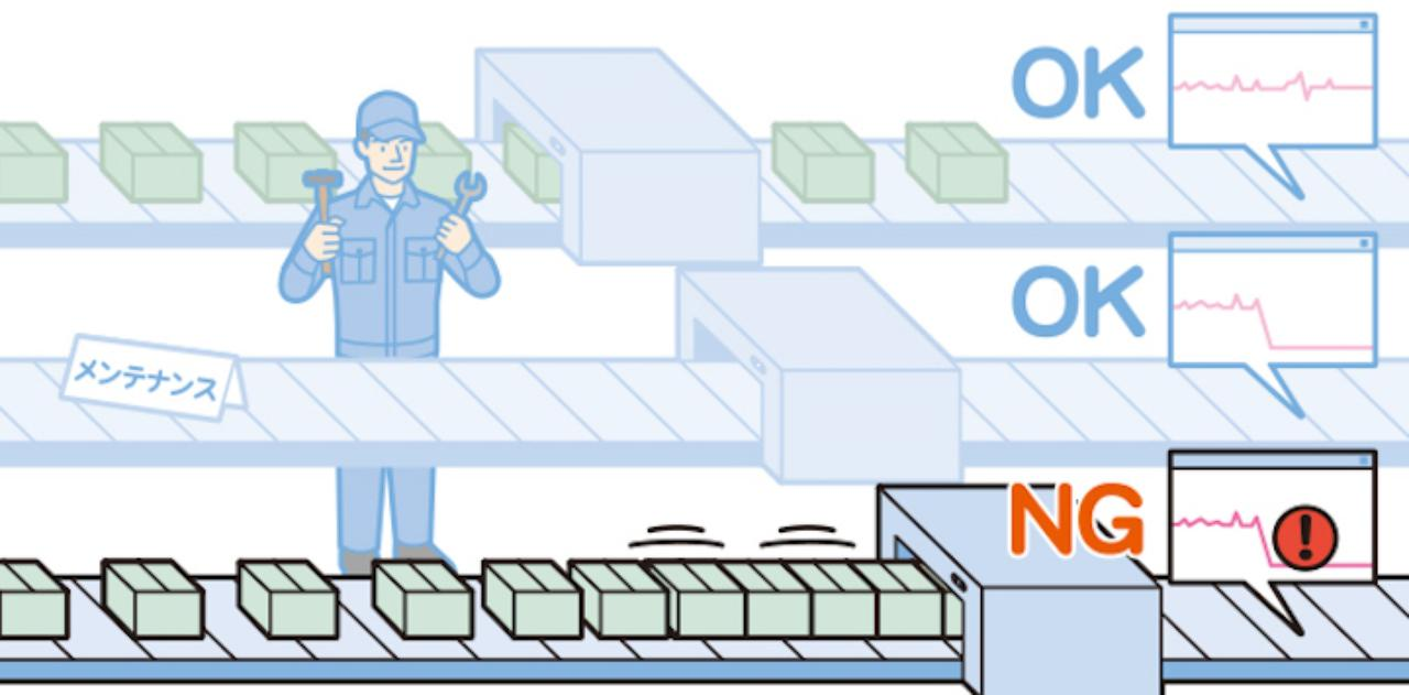 画像: [1] 設備運用の実態や業務に対する深い理解を持つ「OT」
