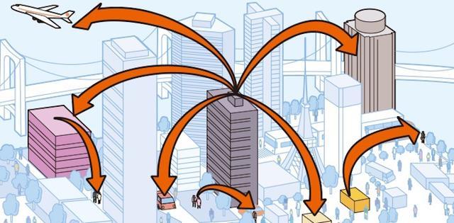 画像: [4] 業種や対象が違っていても、1つの資産を多岐にわたって役立てる。それが日立のデジタルソリューションなのです