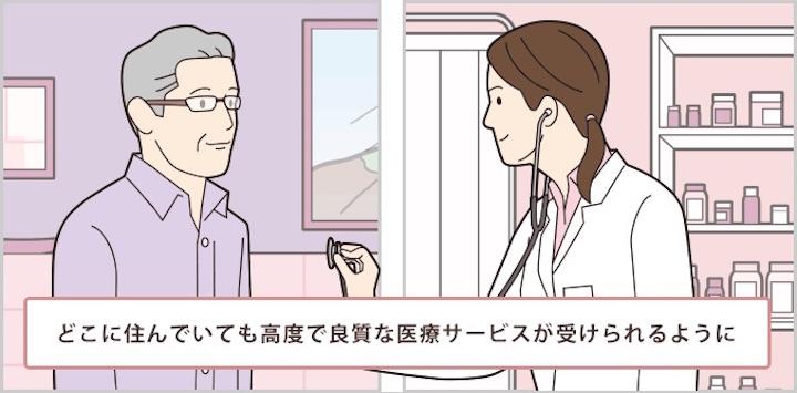 画像7: IoT ヘルスケア(医療)事例 ウェアラブル端末で健康増進