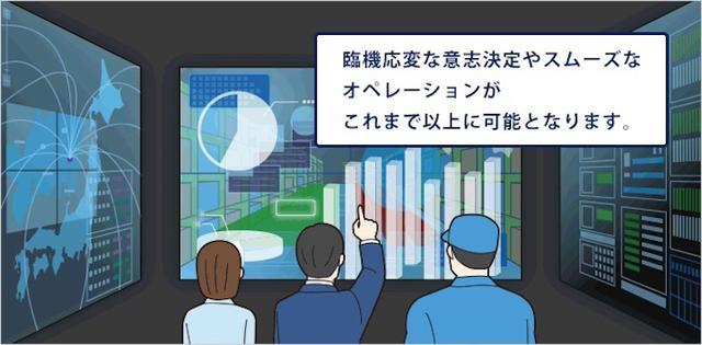 画像15: IoT 物流業事例 人工知能によるスマートロジスティクス
