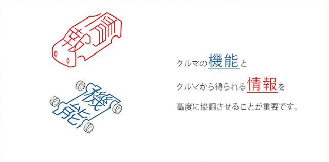 画像1: IoT 自動車事例 IoTが描くクルマの未来像とは
