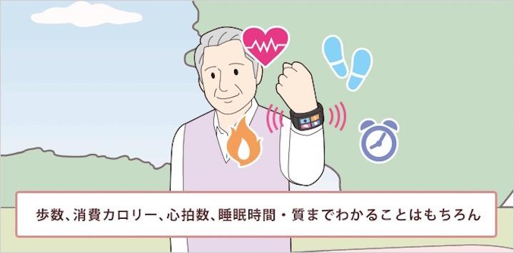 画像14: IoT ヘルスケア(医療)事例 ウェアラブル端末で健康増進