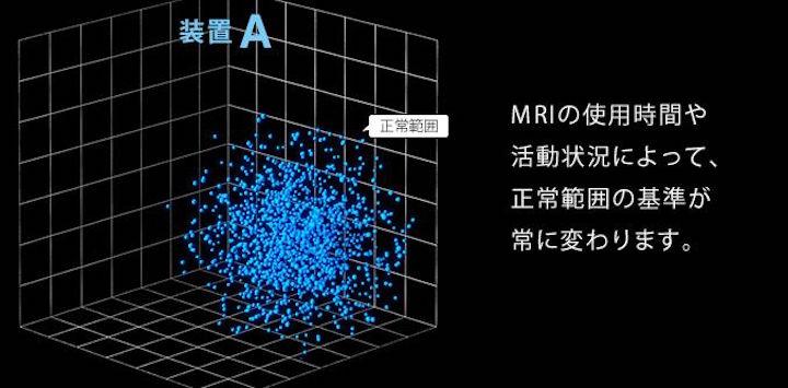 画像9: IoT 製造業事例1 IoTを活用したモノづくりの新しい未来